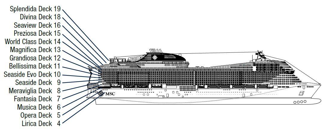 MSC Bellissima Deckplan und Kabinenplan