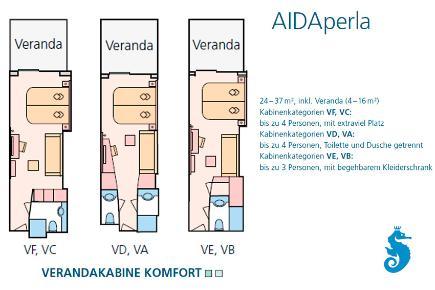 Kochstudio grundriss  AIDAperla - AIDA Cruises