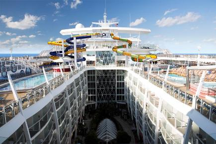 Panorama - Harmony of the Seas