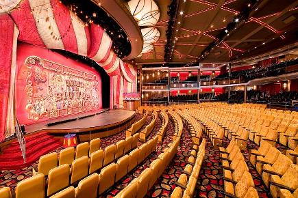 Theater | Independence of the Seas
