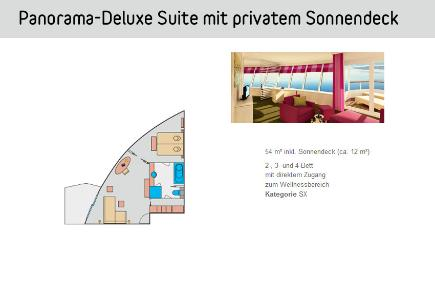 Panorama Deluxe-Suite - Grundriss