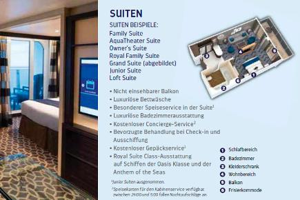 Suiten | Anthem of the Seas