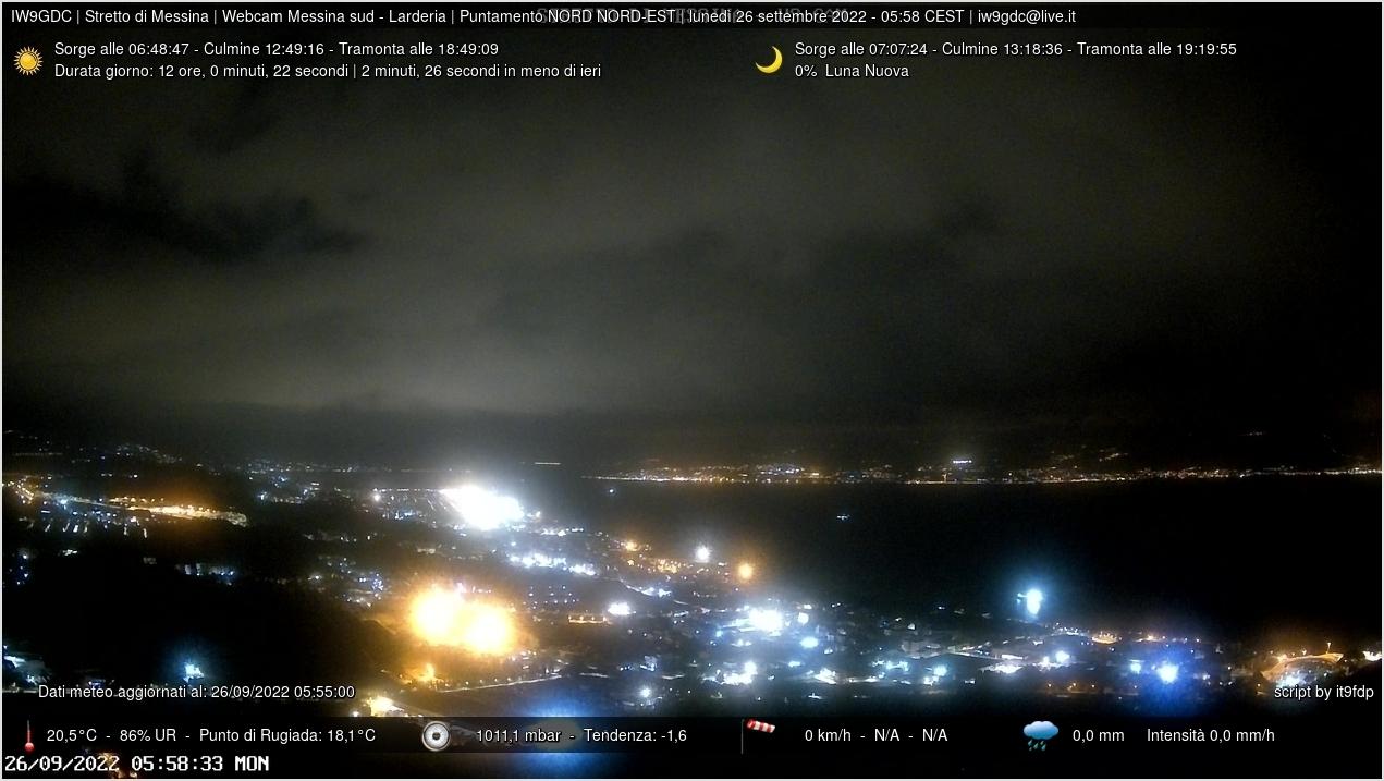 Blick auf die Strasse von Messina