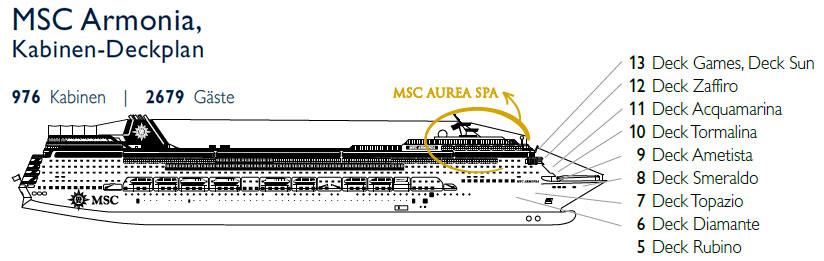 Aktueller deckplan der msc armonia for Deckplan msc splendida