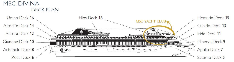 aktueller deckplan der msc divina