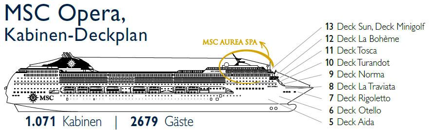 aktueller deckplan der msc opera