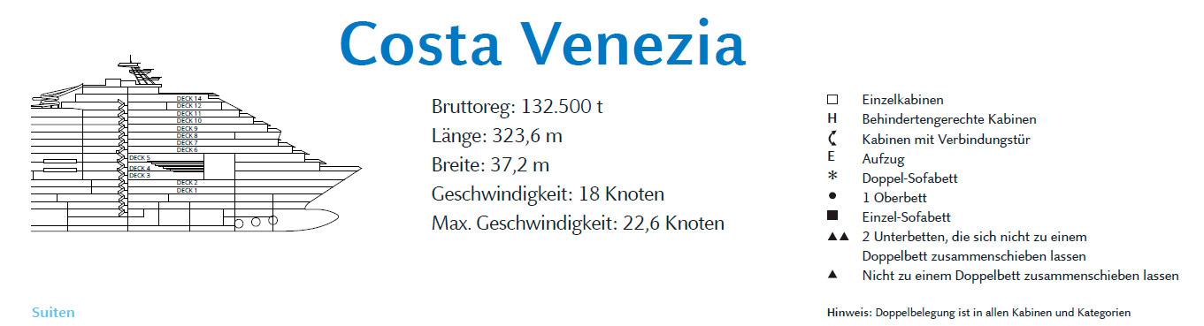 Aktueller Deckplan Der Costa Venezia